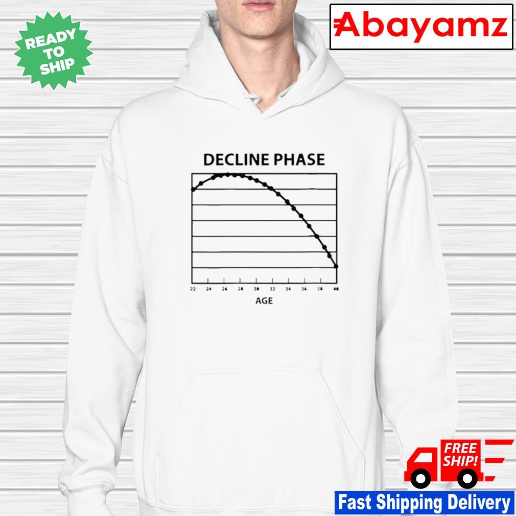 Joey Votto Decline Phase hoodie